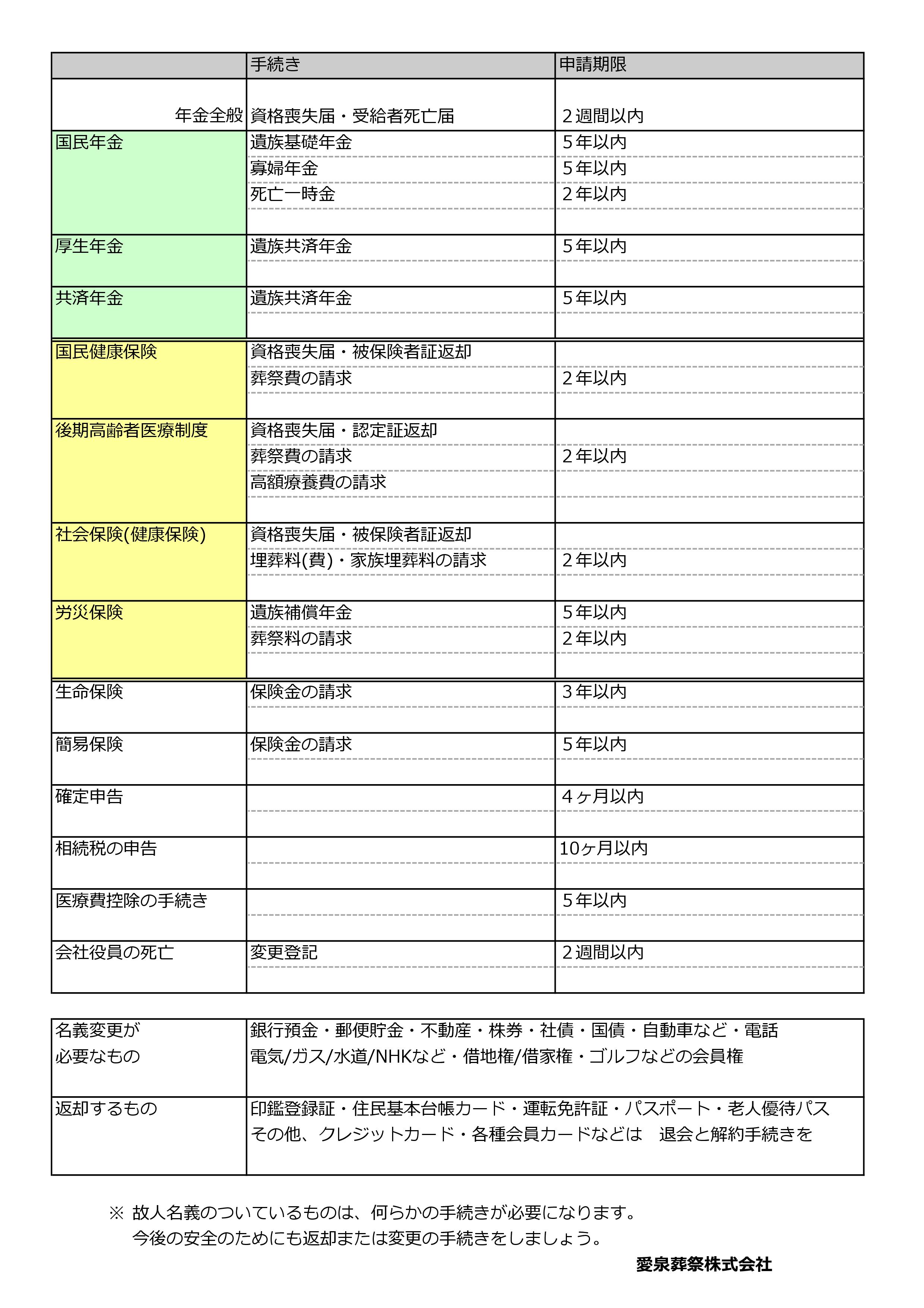 新規 Microsoft Excel ワークシート